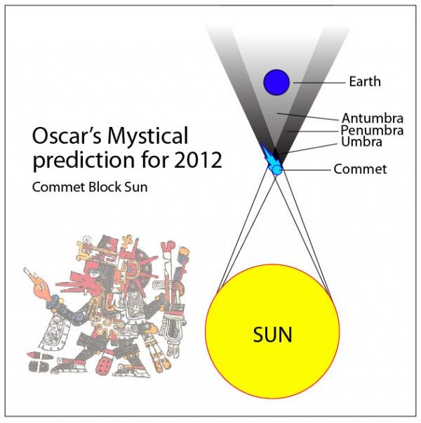 EclipseComet